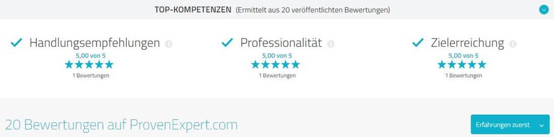 ProvenExpert Bewertungen für Anwaltskanzlei