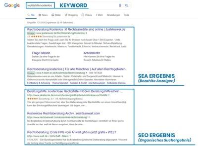Wie funktioniert SEA und SEO