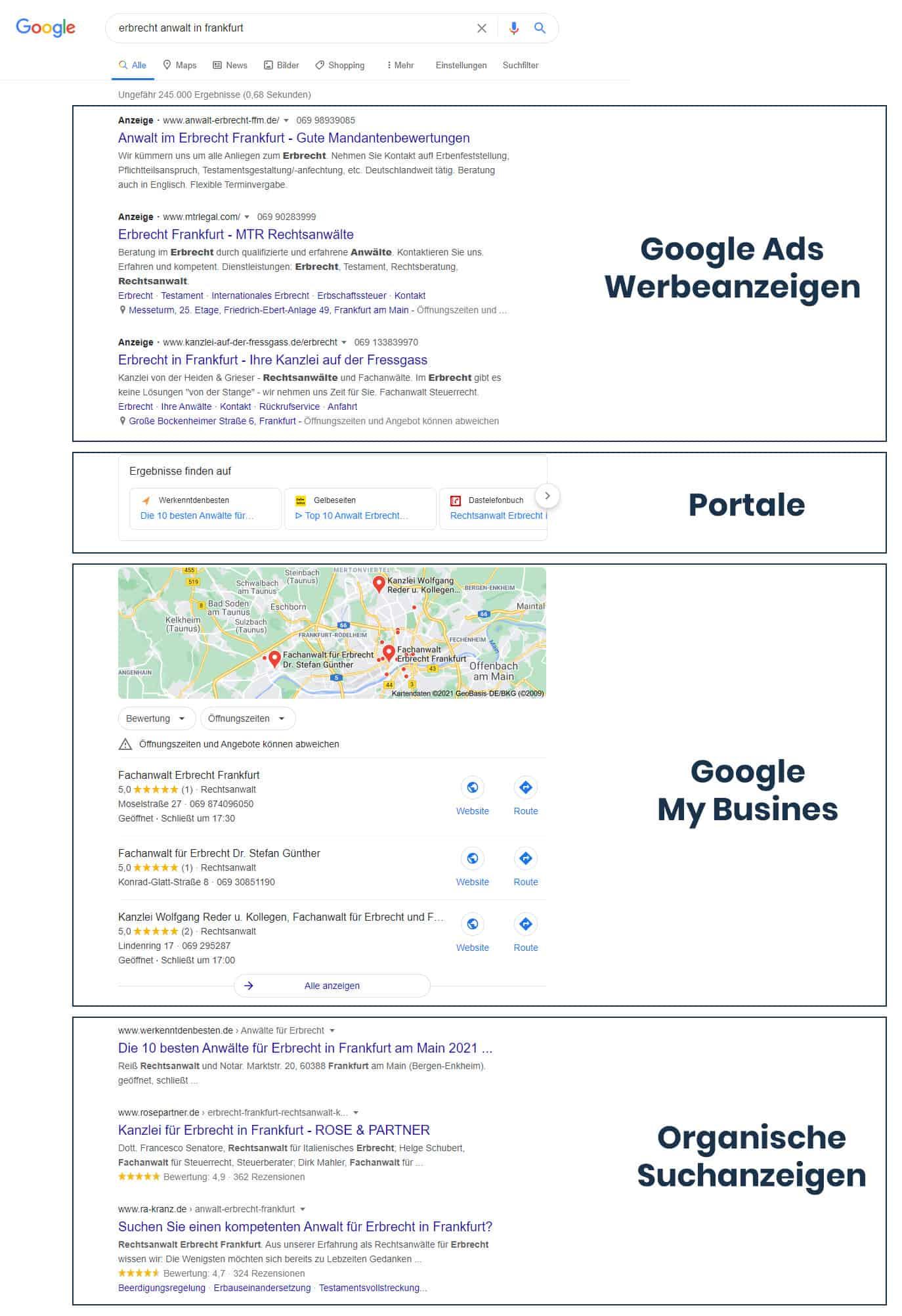 Anzeigen bei Google - Erklärung